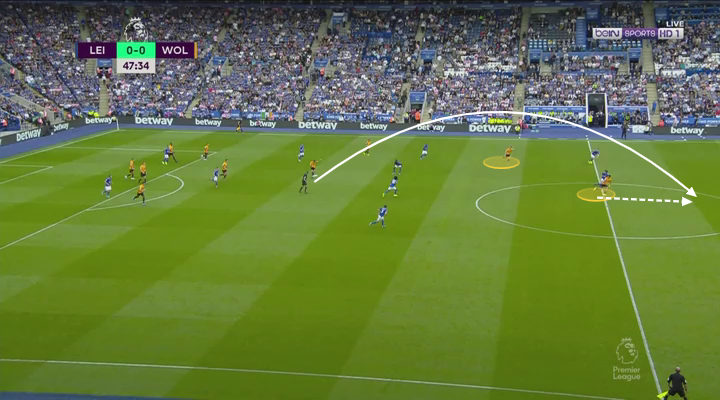 Premier League 2019/20: Leicester vs Wolves - tactical analysis tactics