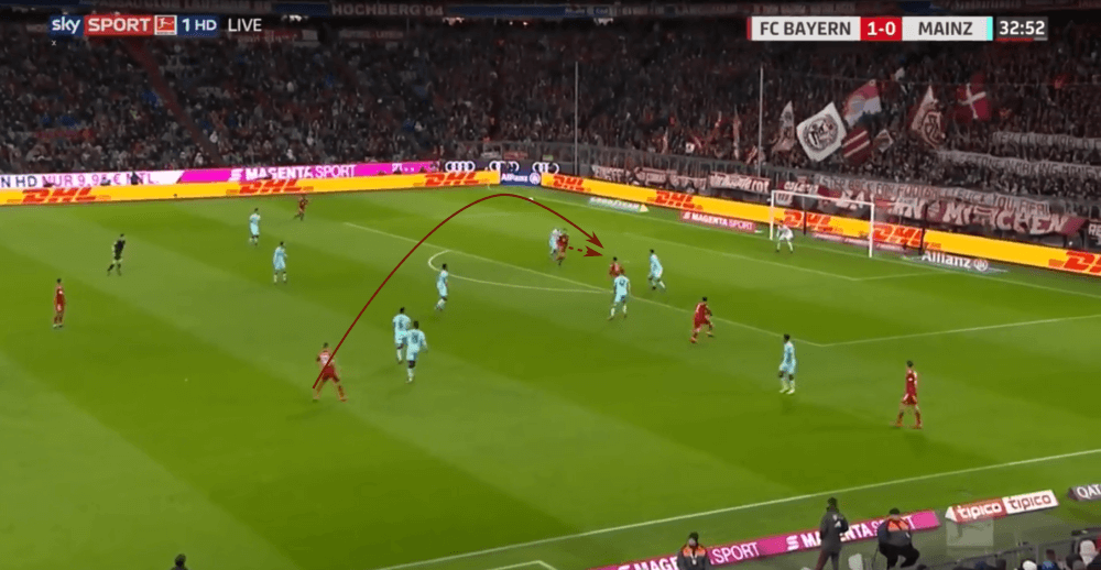 Joshua Kimmich 2019/20 - scout report - tactical analysis tactics