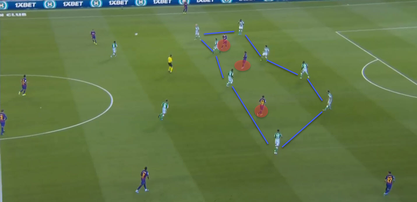 La Liga 2019/20: Barcelona vs Real Betis - tactical analysis tactics