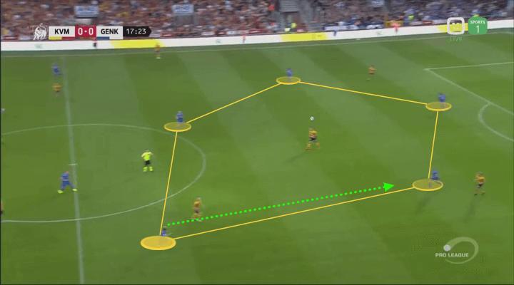 Junya Ito 2018/19 - scout report - tactical analysis tactics