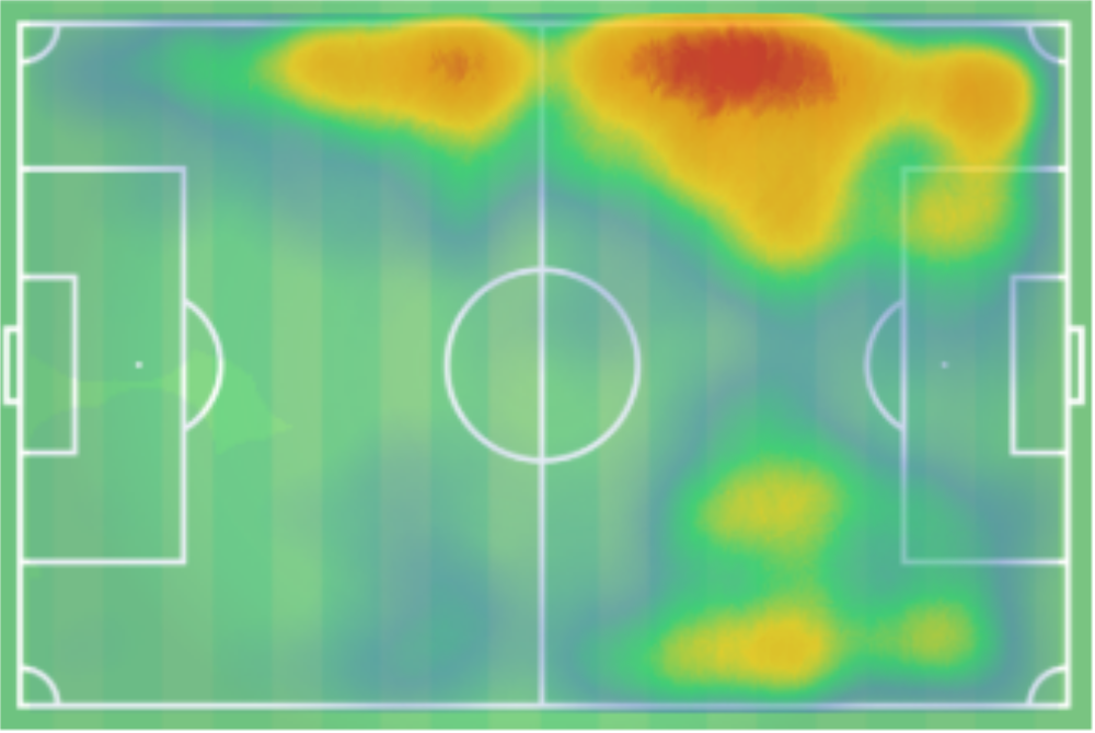 Leon Bailey 2019/20 - scout report - tactical analysis tactics