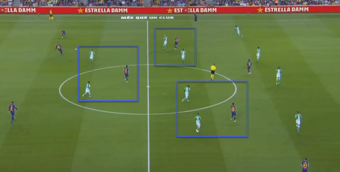 La Liga 2019/20: Barcelona vs Real Betis - tactical analysis tactics