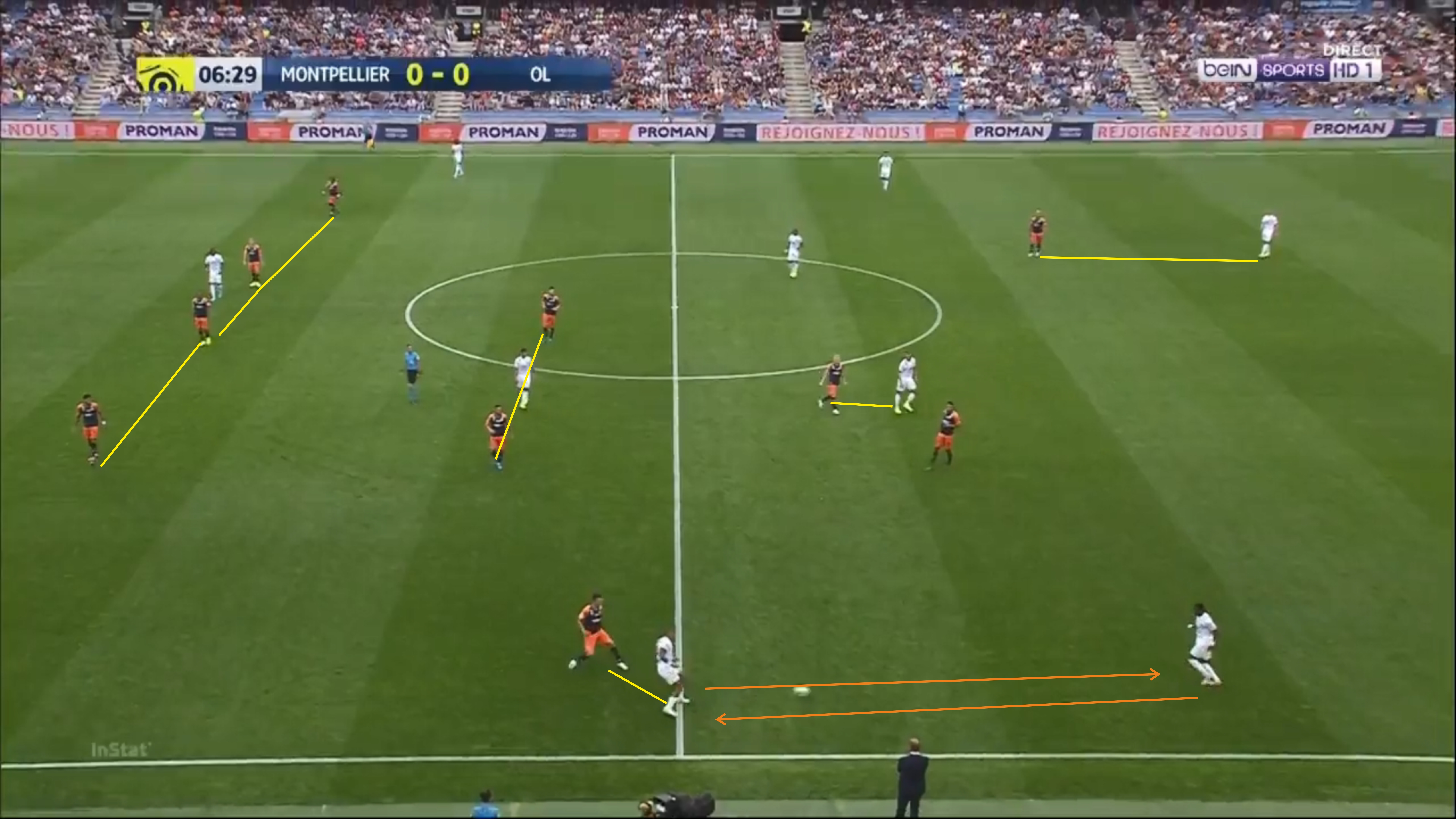 Ligue 1 2019/20: Montpellier vs Lyon - tactical analysis tactics