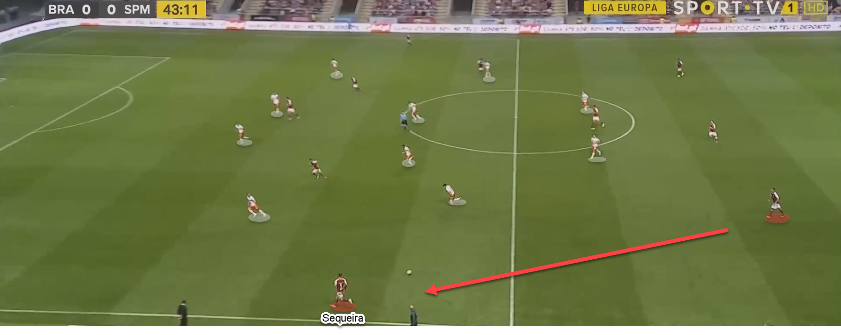 Europa League 2019/20: Braga vs Spartak Moscow tactics