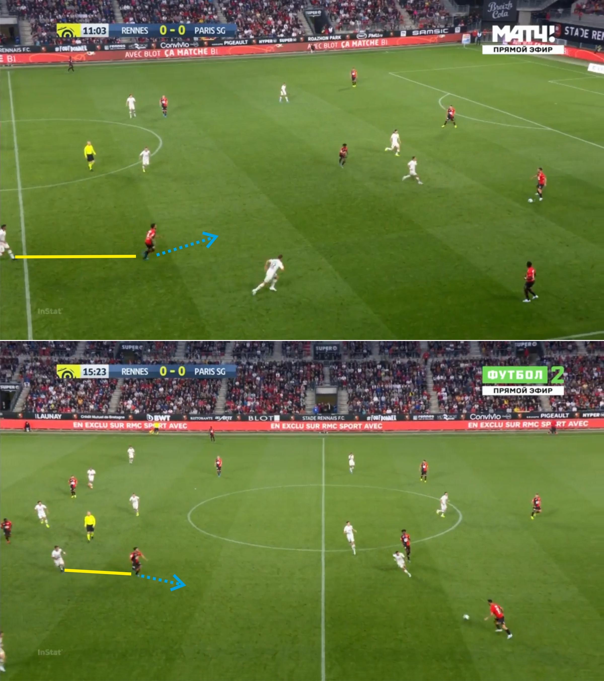 Ligue 1 2019/20: Rennes vs PSG - tactical analysis tactics
