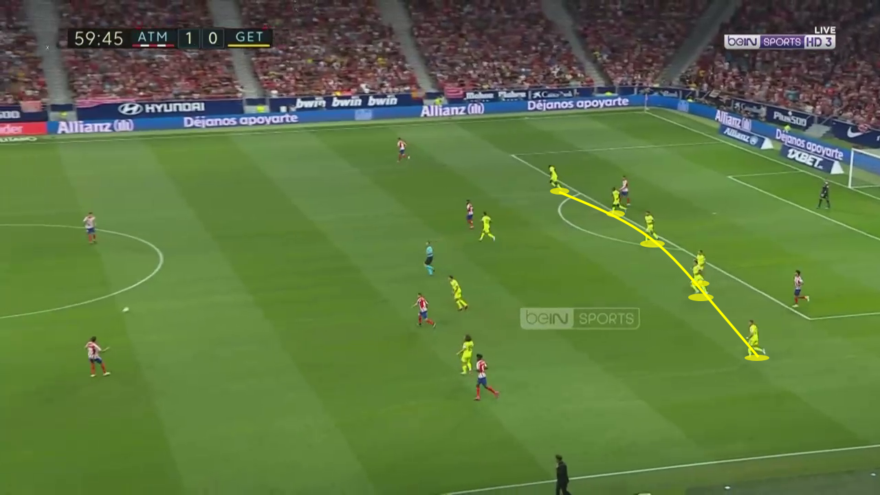 La Liga 2019/20: Atletico Madrid vs Getafe - Tactical Analysis tactics