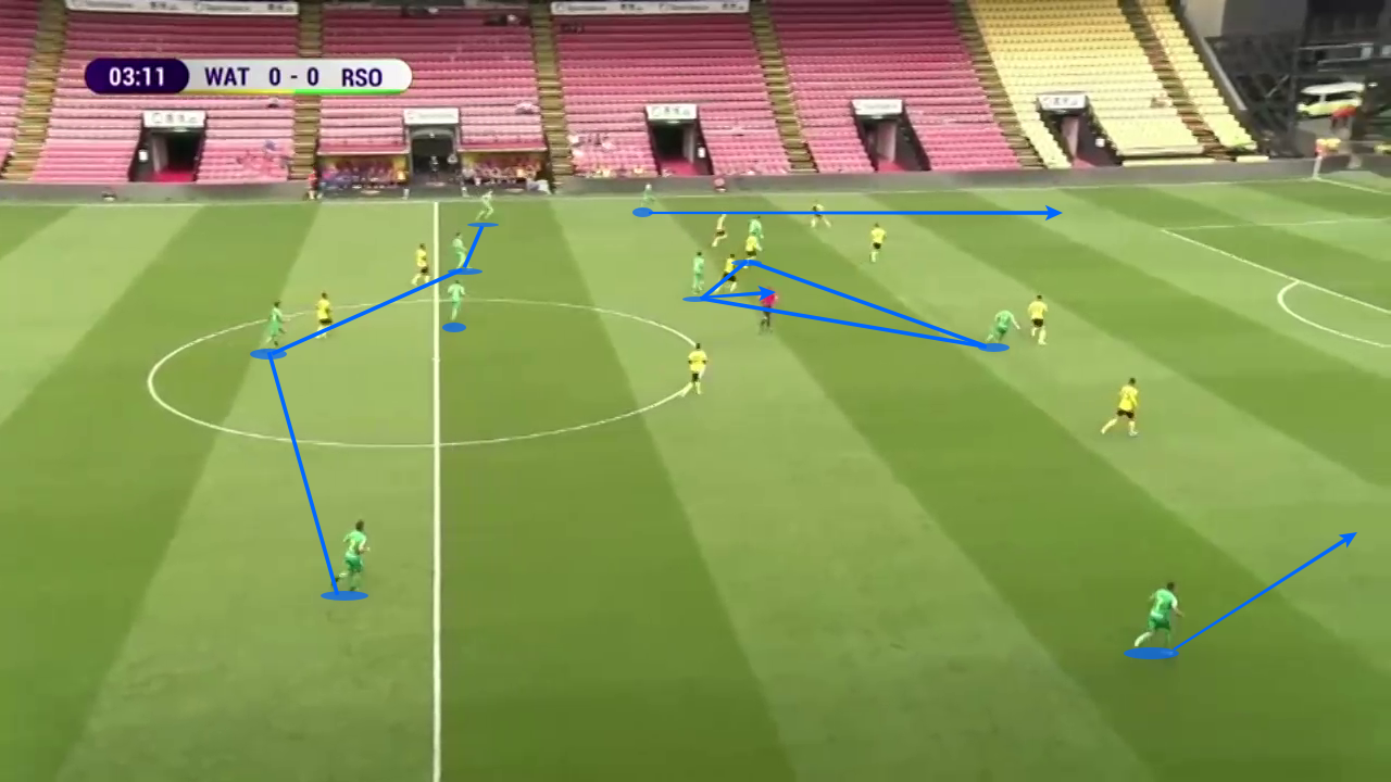 Real Sociedad 2019/20: Season preview - scout report - tactical analysis tactics