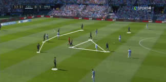La Liga 2019/20: Celta Vigo vs Real Madrid - Tactical Analysis tactics