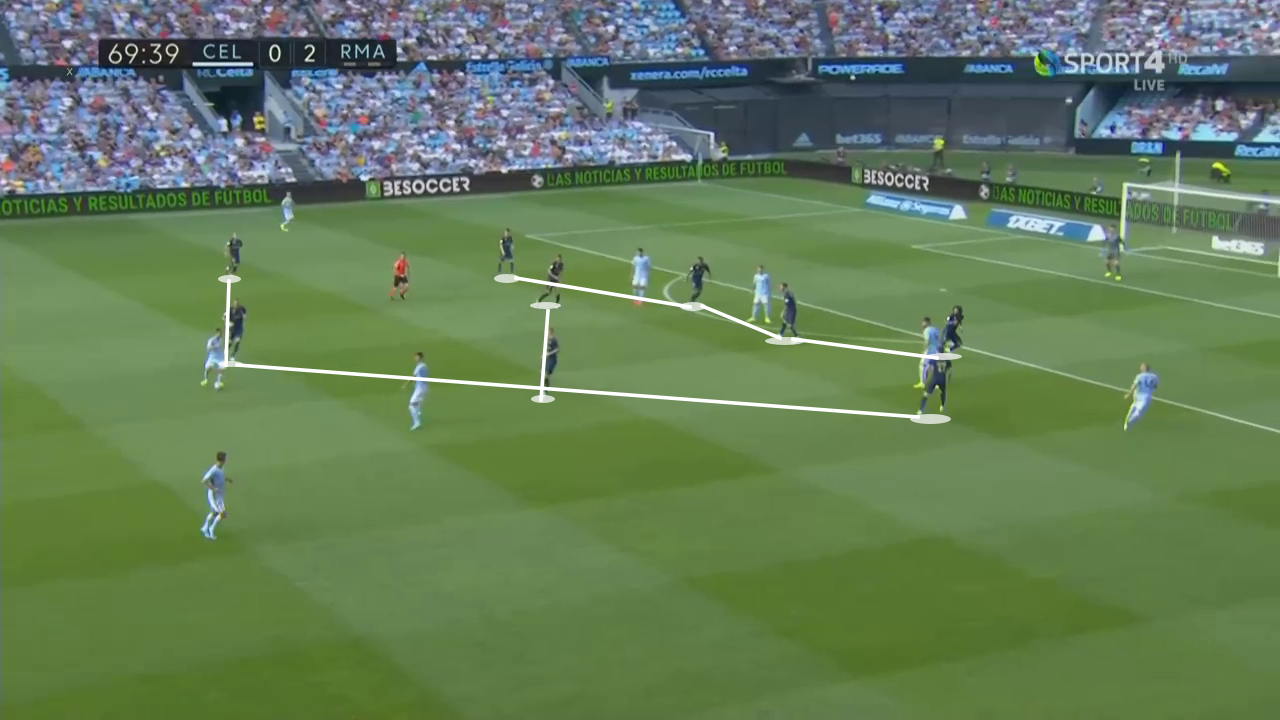 La Liga 2019/20: Celta Vigo vs Real Madrid - Tactical Analysis tactics
