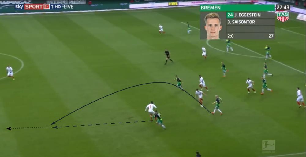Milot Rashica 2019/20 - scout report - tactical analysis tactics