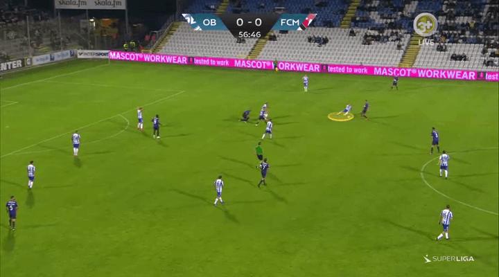 Troels Klove 2018/19 – scout report tactics