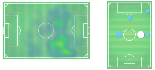 Rafinha 2019/20 - scout report - tactical analysis tactics