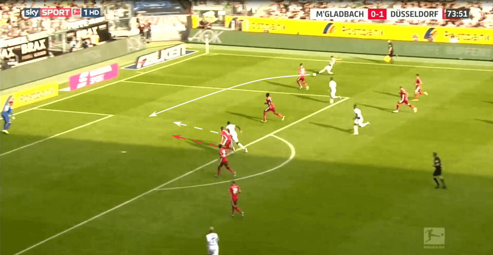 Bundesliga 2019/20: Borussia Monchengladbach vs Fortuna Düsseldorf - tactical analysis tactics