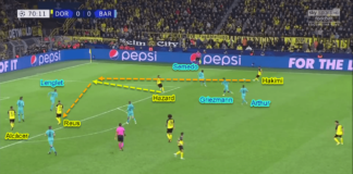 UEFA Champions League 2019/20: Dortmund vs Barcelona - Tactical Analysis Tactics