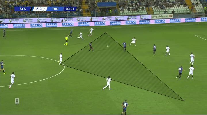 Serie A 2019/20: Atalanta vs Torino - tactical analysis tactics