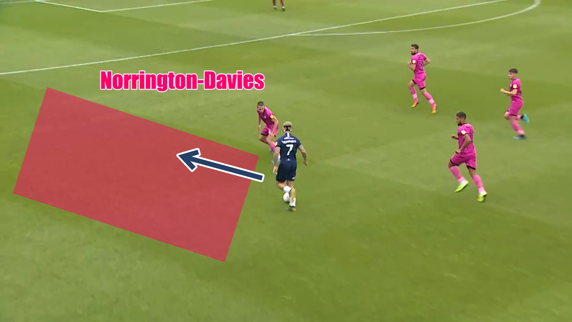 Rhys Norrington-Davies 2019/20 - scout report - tactical analysis tactics