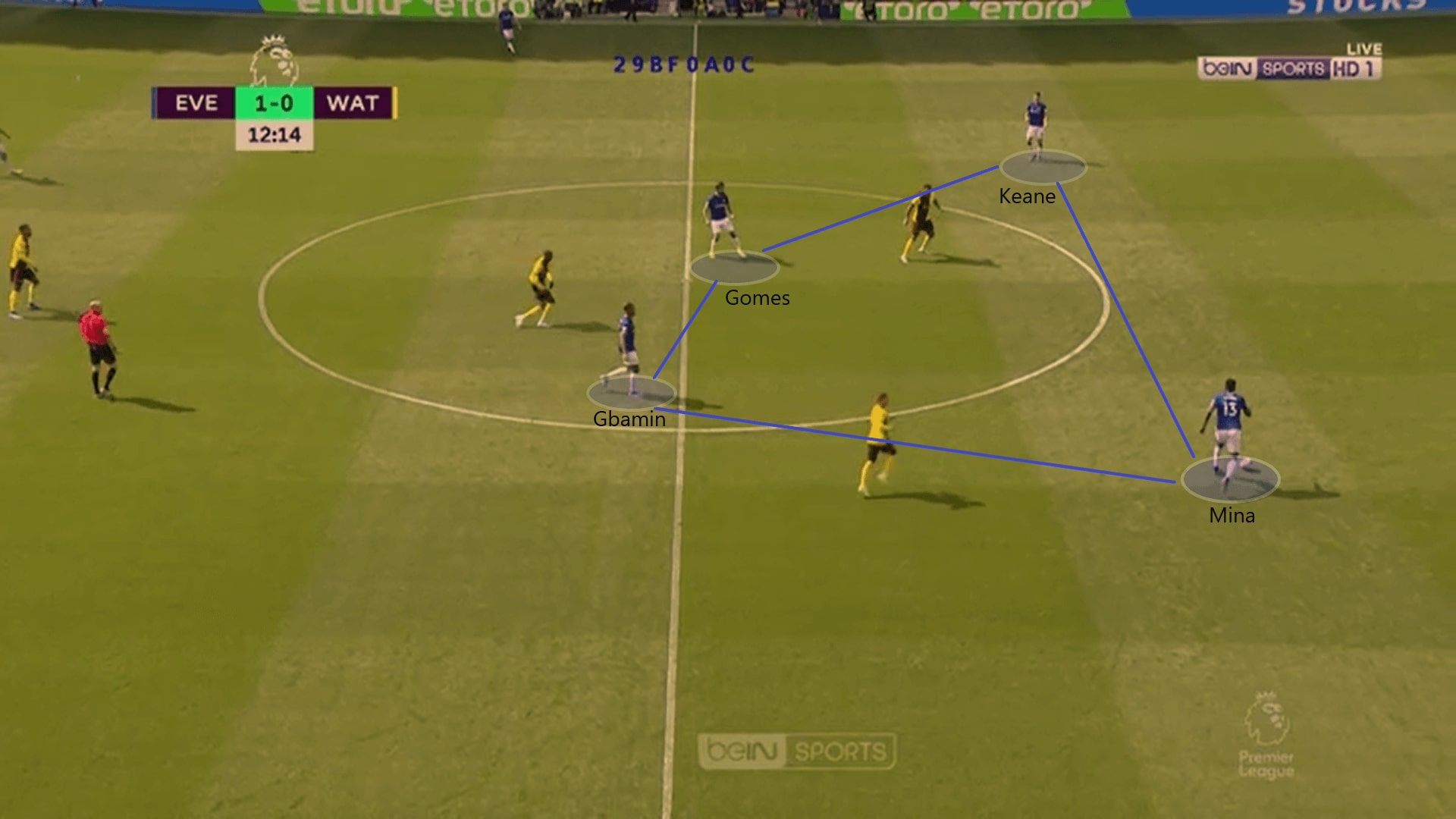 Everton 2019/20: August analysis - scout report - tactical analysis tactics