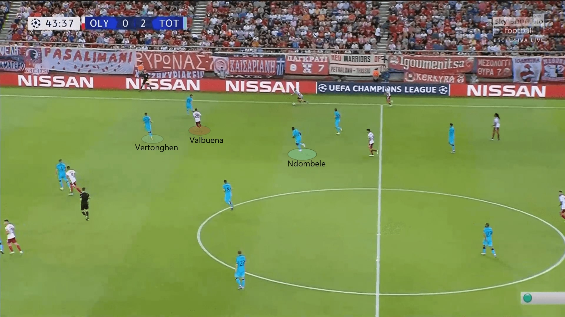 UEFA Champions League 2019/20: Olympiacos vs Tottenham Hotspur - tactical analysis tactics