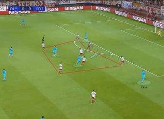 UEFA Champions League 2019/20: Olympiacos vs Tottenham Hotspur - tactical analysis tactics