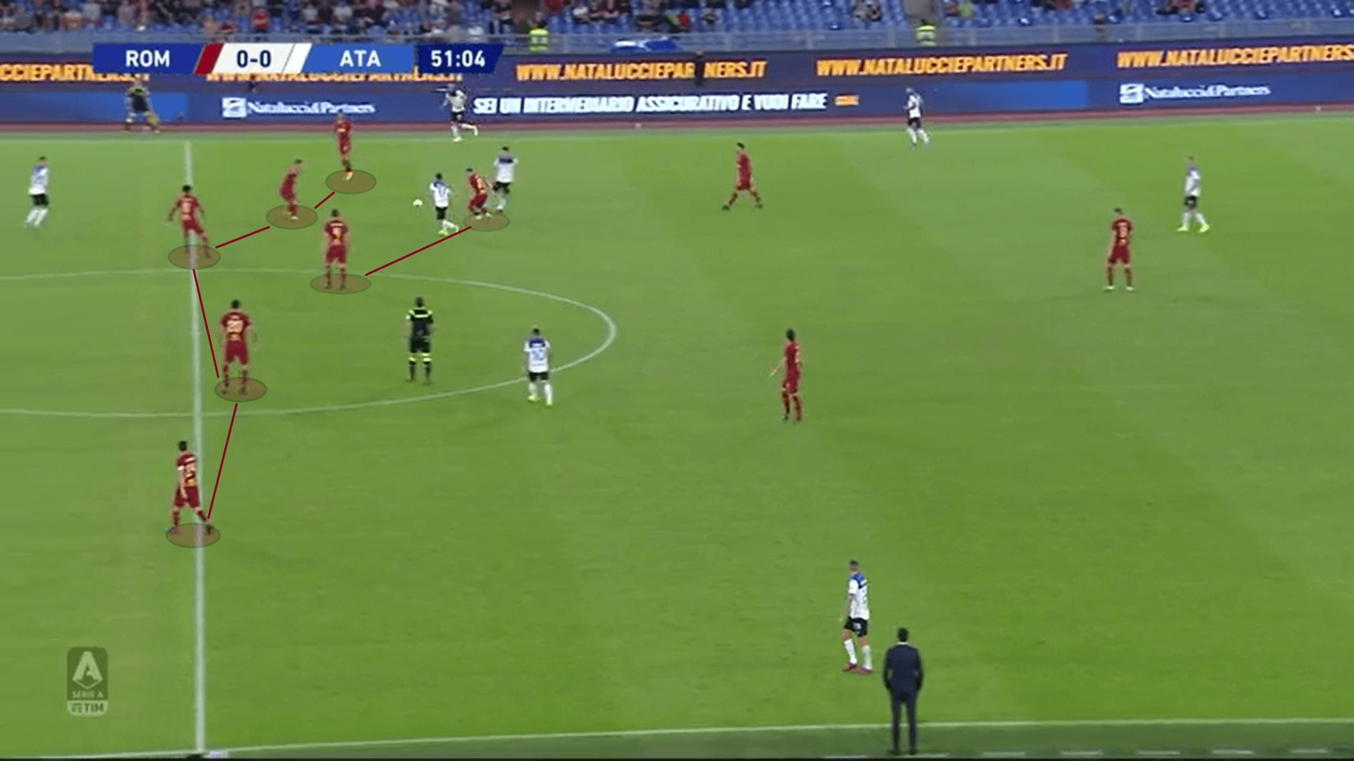 Serie A 2019/20: Roma vs Atalanta - tactical analysis tactics