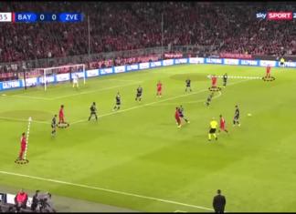 UEFA Champions League 2019/20: Bayern Munich vs Red Star Belgrade – tactical analysis tactics