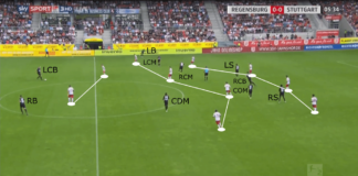 2. Bundesliga 2019/20: Jahn Regensburg vs VfB Stuttgart - tactical analysis tactics