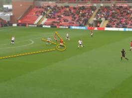 FAWSL 2019/20: Manchester United Women vs Liverpool Women - tactical analysis tactics
