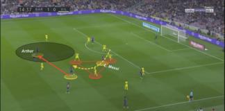 La Liga 2019/20: Barcelona vs Villarreal - tactical analysis tactics