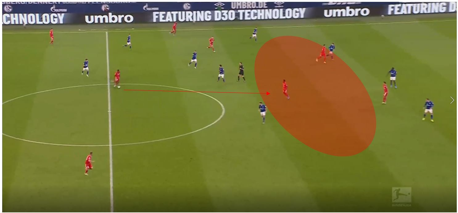 Bundesliga 2019/20: Schalke Mainz tactical analysis tactics