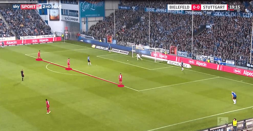 2. Bundesliga 2019/20: Arminia Bielefeld vs VfB Stuttgart - tactical analysis tactics