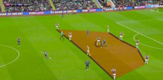 Premier League 2019/20: Aston Villa vs West Ham United - tactical analysis