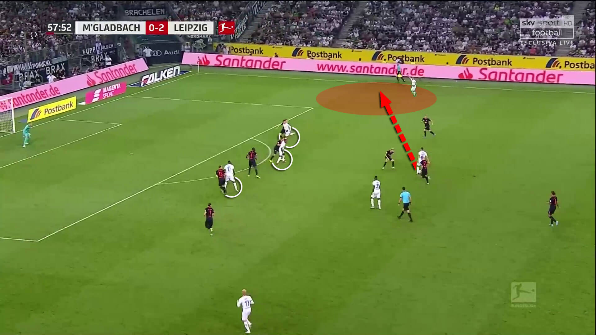 Bundesliga 2019/20: Borussia Monchengladbach vs RB Leipzig - tactical analysis tactics