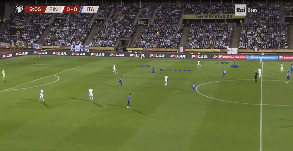 Euro 2020 Qualifiers: Finland vs Italy - tactical analysis tactics