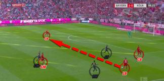 Bundesliga 2019/20: Bayern Munich vs Koln - tactical analysis tactics