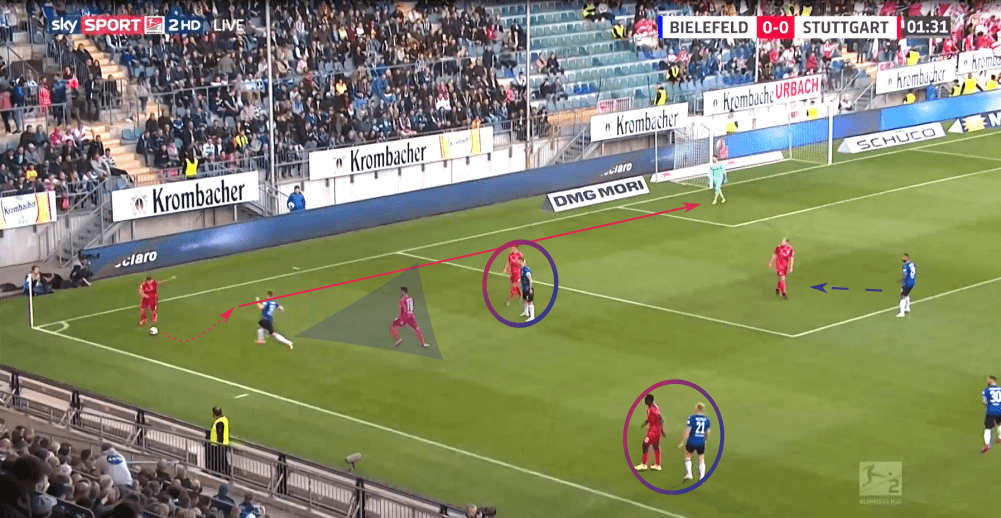 2. Bundesliga 2019/20: Arminia Bielefeld vs VfB Stuttgart - tactical analysis tactics