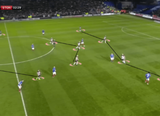 EFL Cup 2019/20: Portsmouth vs Southampton - Tactical Analysis tactics