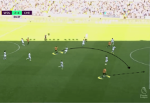 Premier League 2019/20: Wolverhampton vs Chelsea - Tactical Analysis tactics