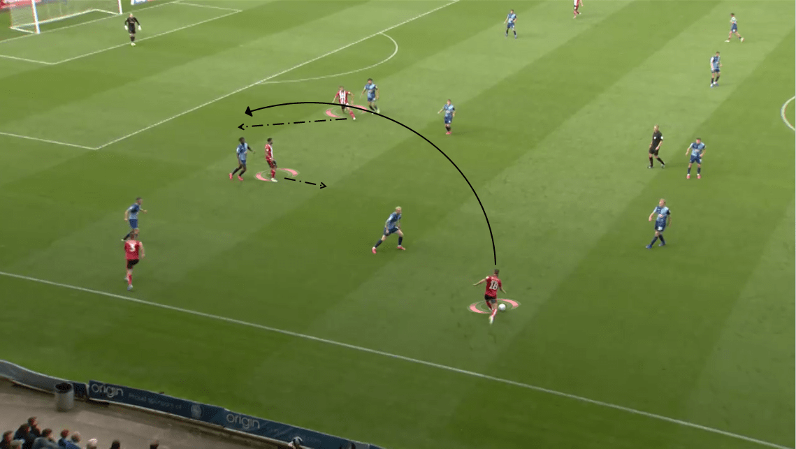 Danny Cowley at Huddersfield 2019/20 - Tactical Analysis tactics