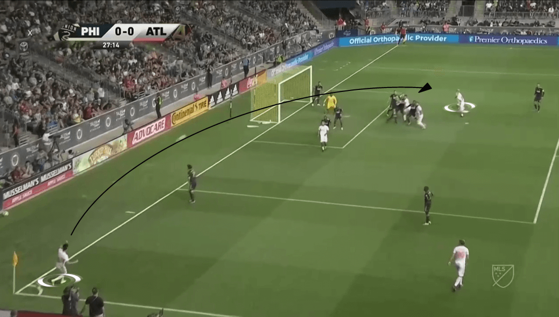 MLS 2019/20: Philadelphia Union vs Atlanta United - Tactical Analysis tactics