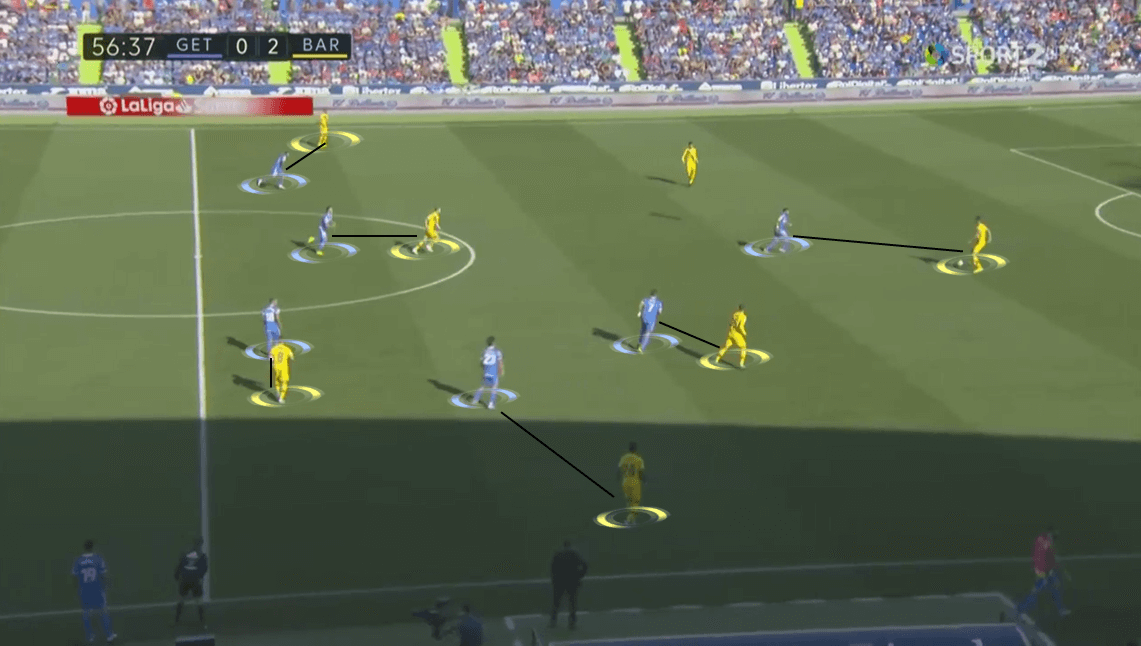 La Liga 2019/20: Getafé vs Barcelona - Tactical Analysis tactics