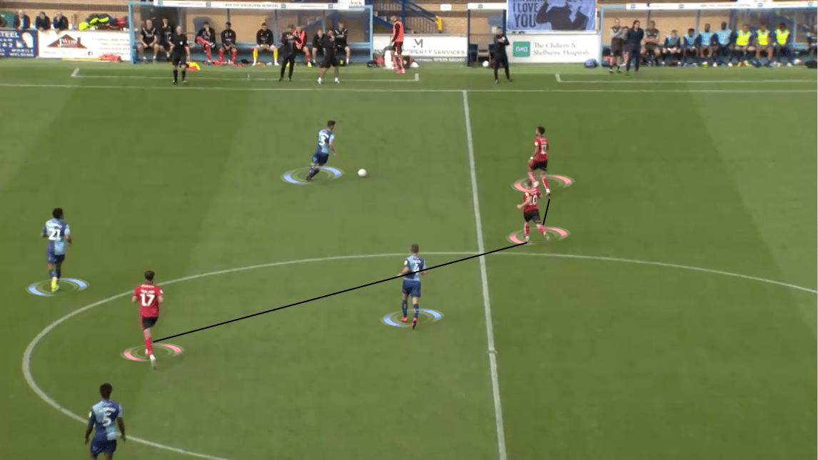 Danny Cowley at Huddersfield 2019/20 - Tactical Analysis tactics