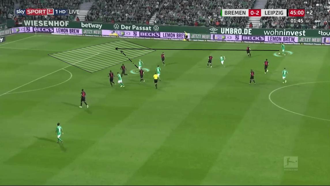 Bundesliga 2019/20: Werder Bremen vs RB Leipzig - Tactical Analysis tactics
