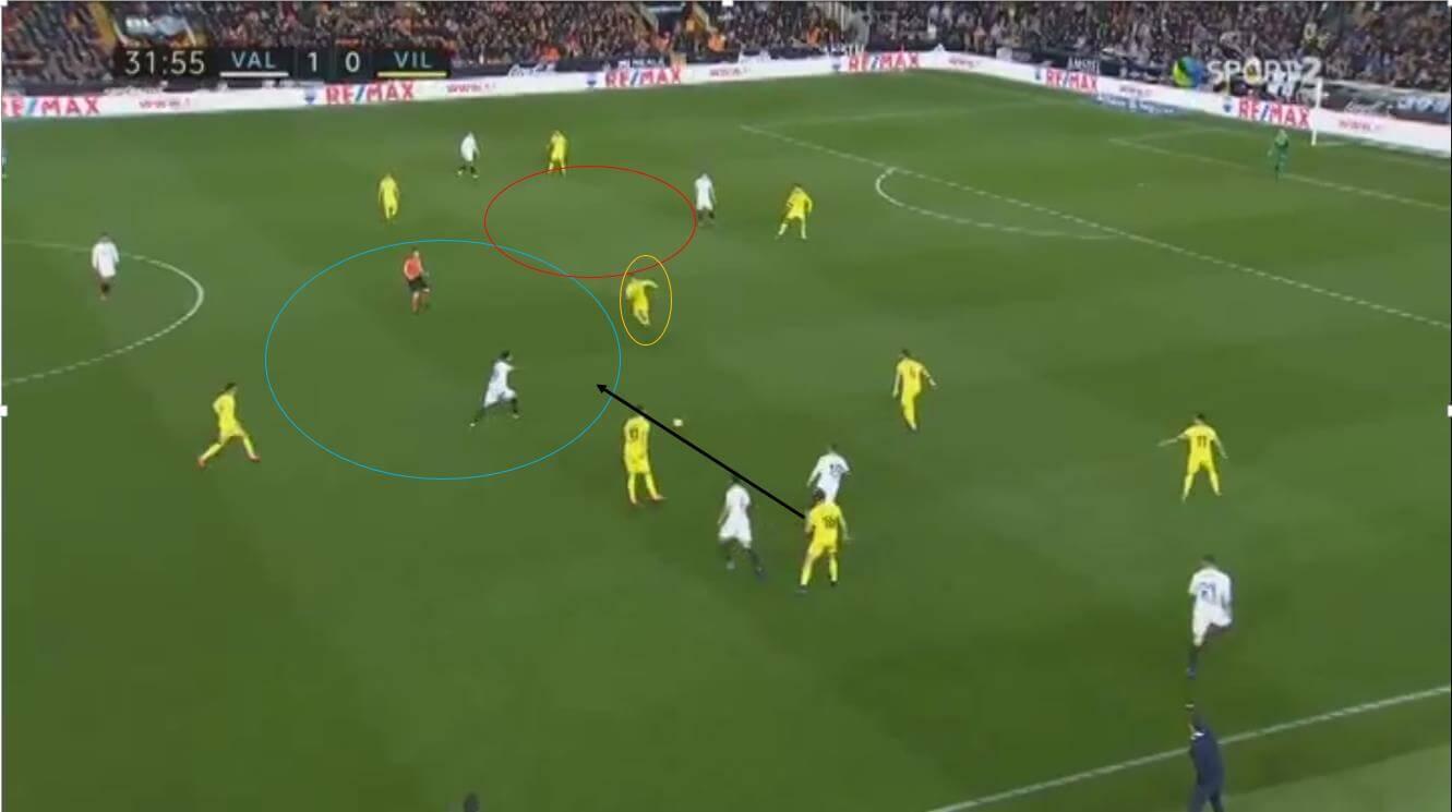 Dani Parejo 2019/20 scout report tactical analysis tactics 1