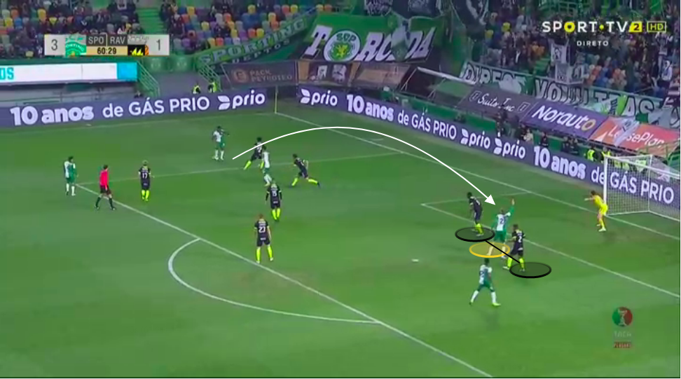 Bas Dost 2019/20 scout report tactical analysis tactics