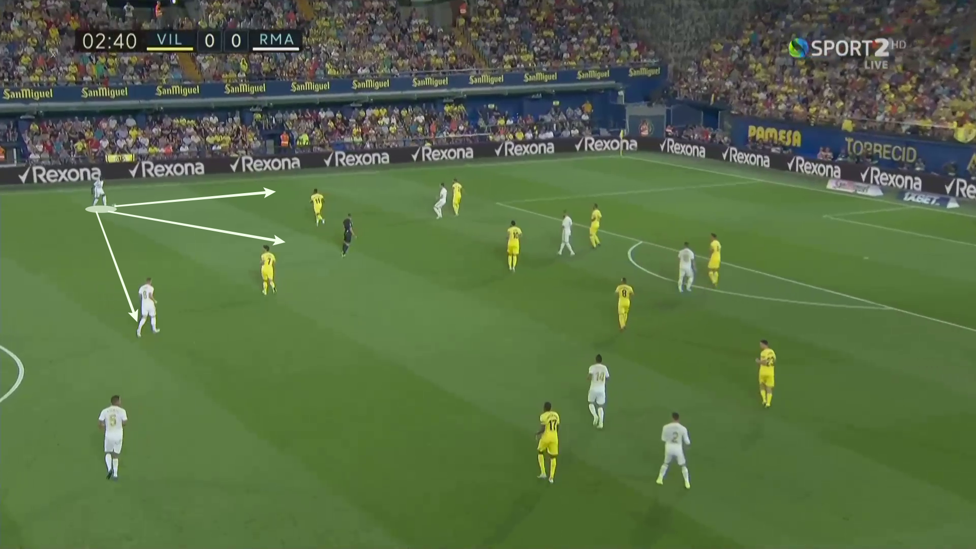 La Liga 2019/20: Villarreal vs Real Madrid - tactical analysis tactics analysis