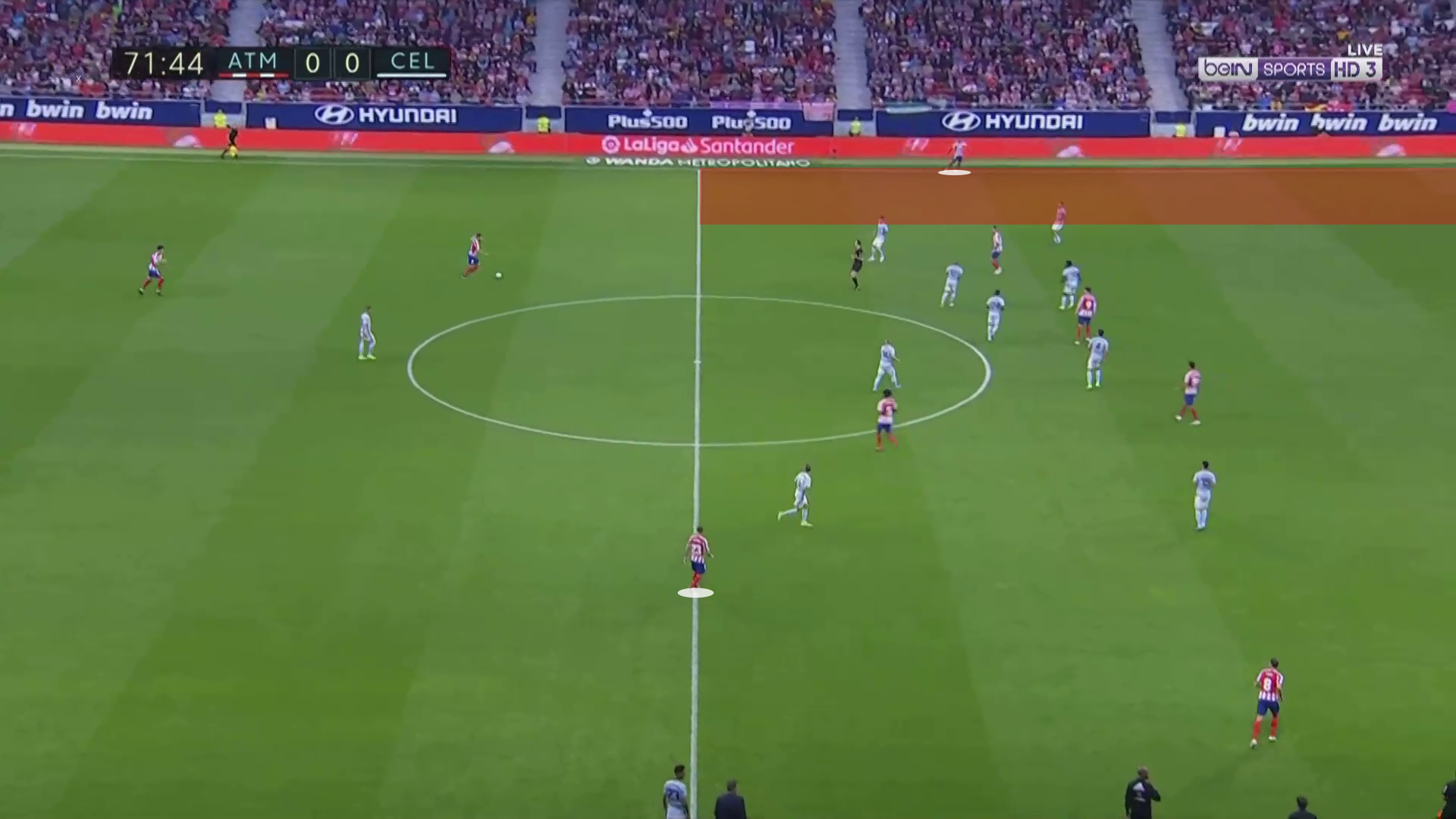 La Liga 2019/20: Atletico Madrid vs Celta Vigo tactical analysis tactics