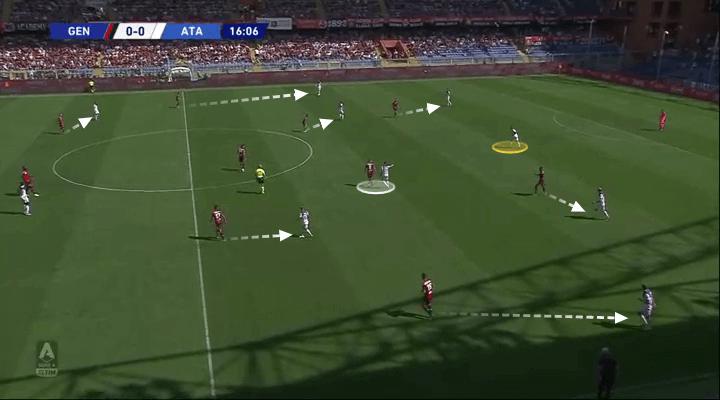 Serie A 2019/20: Genoa vs Atalanta - tactical analysis tactics
