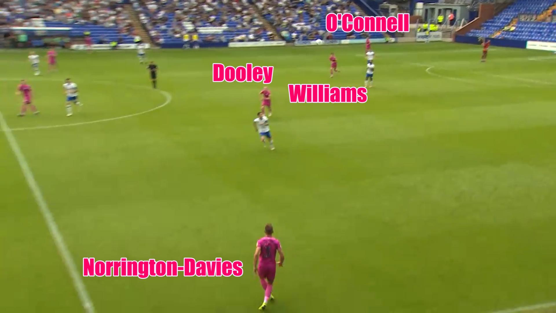 Rhys Norrington-Davies 2019/20 - scout report - tactical analysis tactics