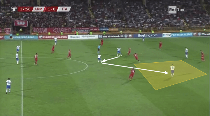 Euro 2020 Qualifiers: Armenia vs Italy - tactical analysis tactics