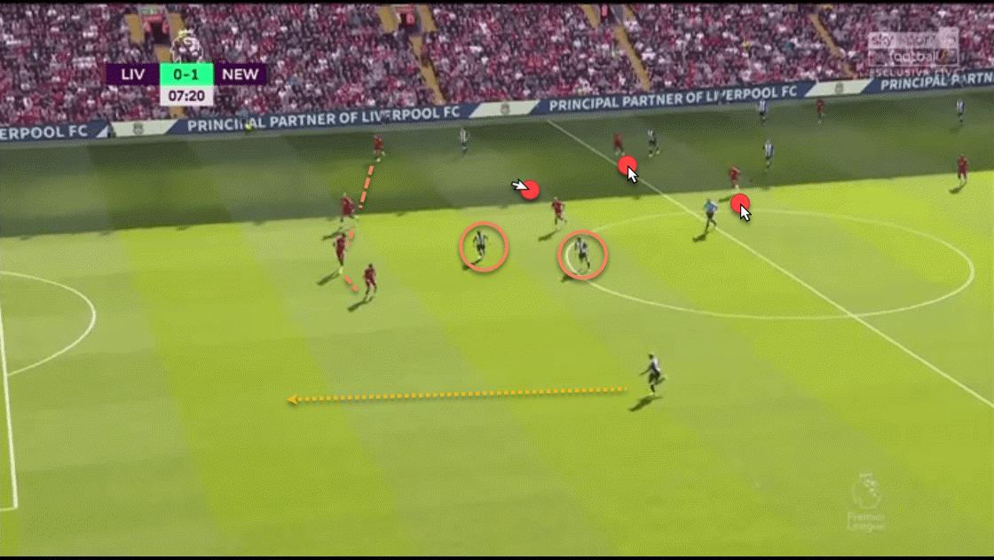 Premier League 2019/20: Liverpool Newcastle tactical analysis tactics